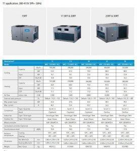 استاندارد ClimaCreator سری